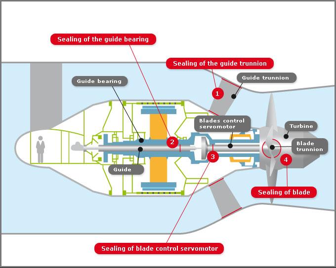 gland sealing system in steam turbine pdf